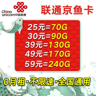 中国联通流量卡联通手机卡流量卡4g全国纯流量卡全国不限量无限流量上网卡不限速全国通用0月租电话卡不限量手机卡电话卡靓号卡