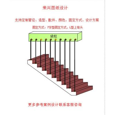 簡約現代樓梯扶手室內阿斯卡利防護欄桿鐵藝護欄閣樓家用圍欄餐廳別墅 圓管7字型每米