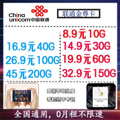 联通手机流量卡纯流量上网卡全国通用移动4g流量日租卡物联网电话卡手机卡0月租卡