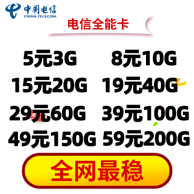 中国联通纯流量卡卡国内通用4g不限速无限流量手机卡国内通用学生可用三切卡上网卡免费手机卡多套餐日租卡大王卡